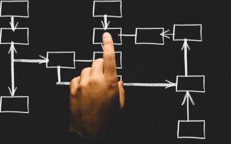 Сбор сведений о предприятиях
